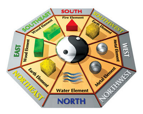 as for the feng shui instruments and techniques the magnetic compass was invented for feng shui and has been in use since its invention chinese feng shui compass